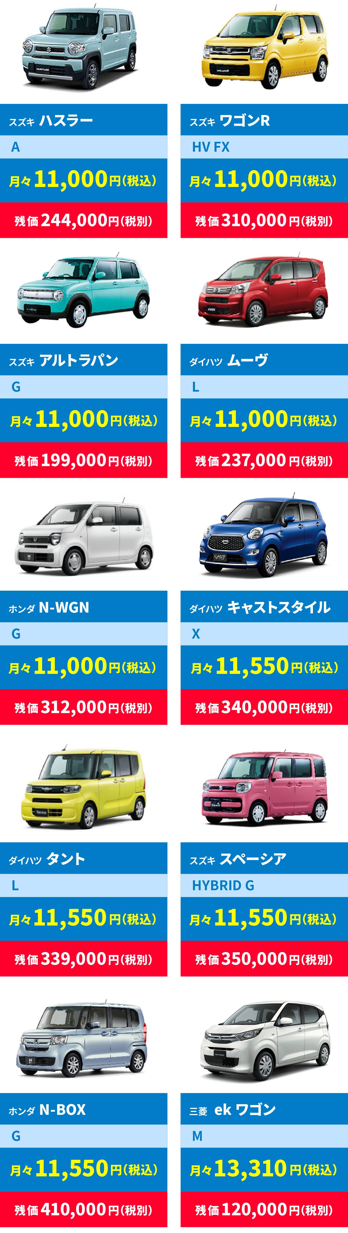月々11,000円(税込)×84回